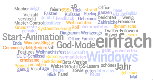 Word-Cloud winforpro.com